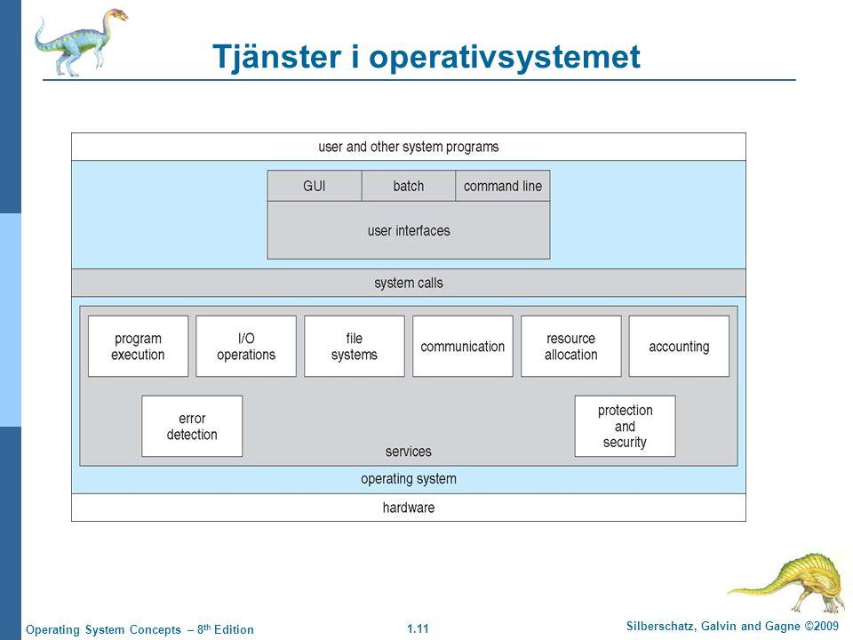 Tjänster i operativsystemet