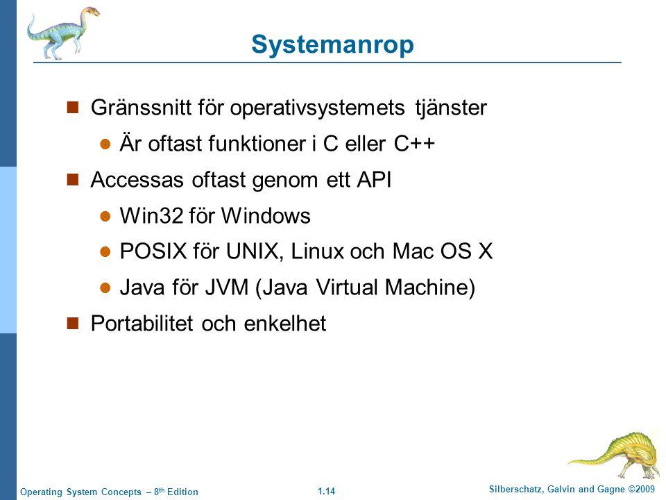 Systemanrop Gränssnitt för operativsystemets tjänster