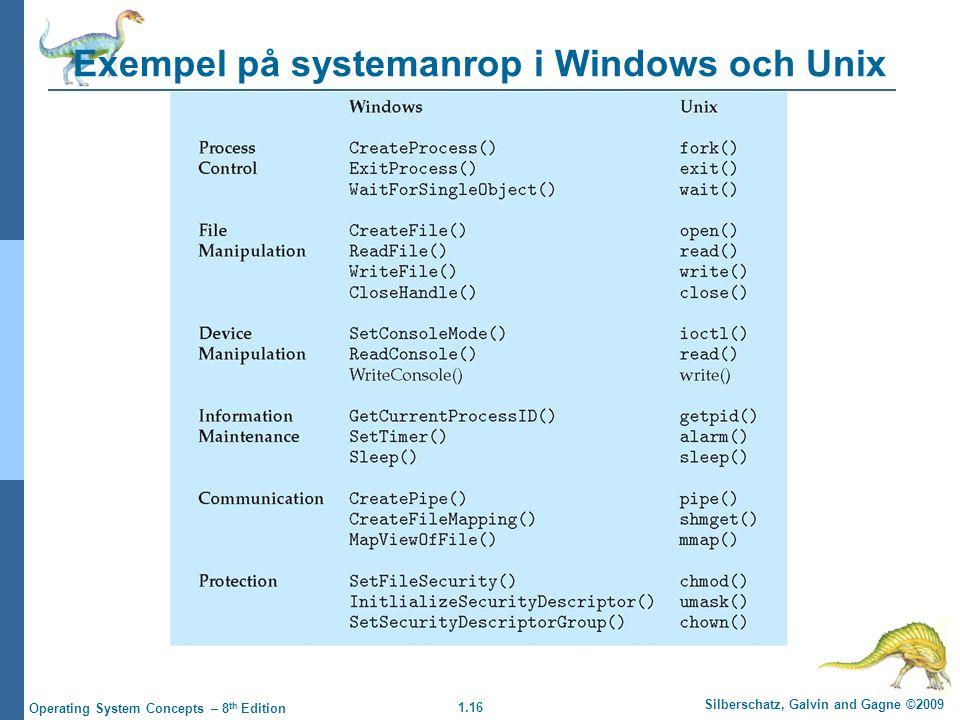 Exempel på systemanrop i Windows och Unix