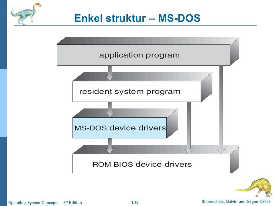 Enkel struktur – MS-DOS