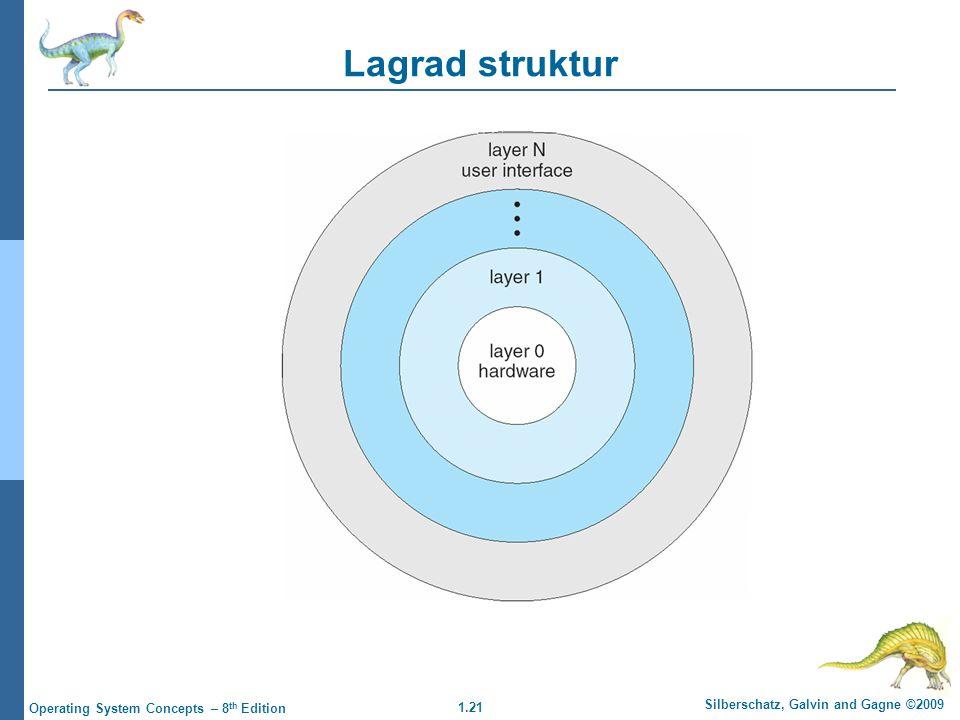 Lagrad struktur