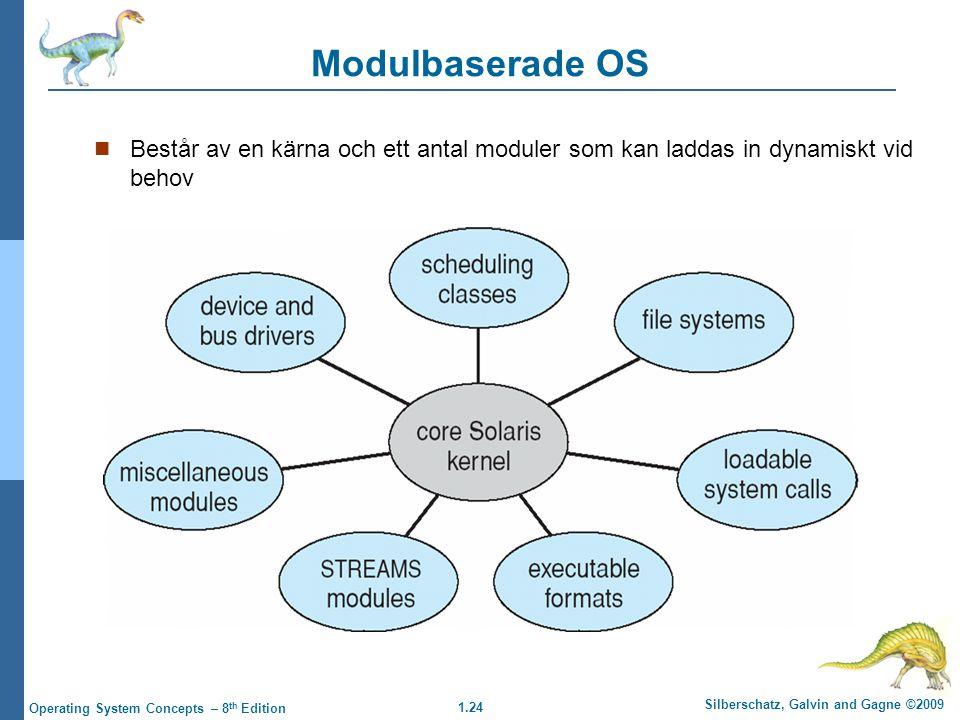 Modulbaserade OS Består av en kärna och ett antal moduler som kan laddas in dynamiskt vid behov