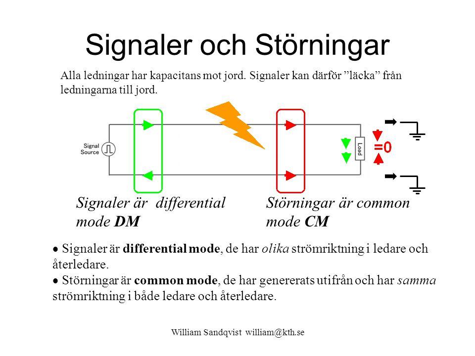 Signaler och Störningar