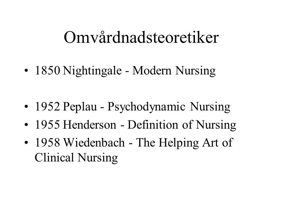 Omvårdnadsteoretiker