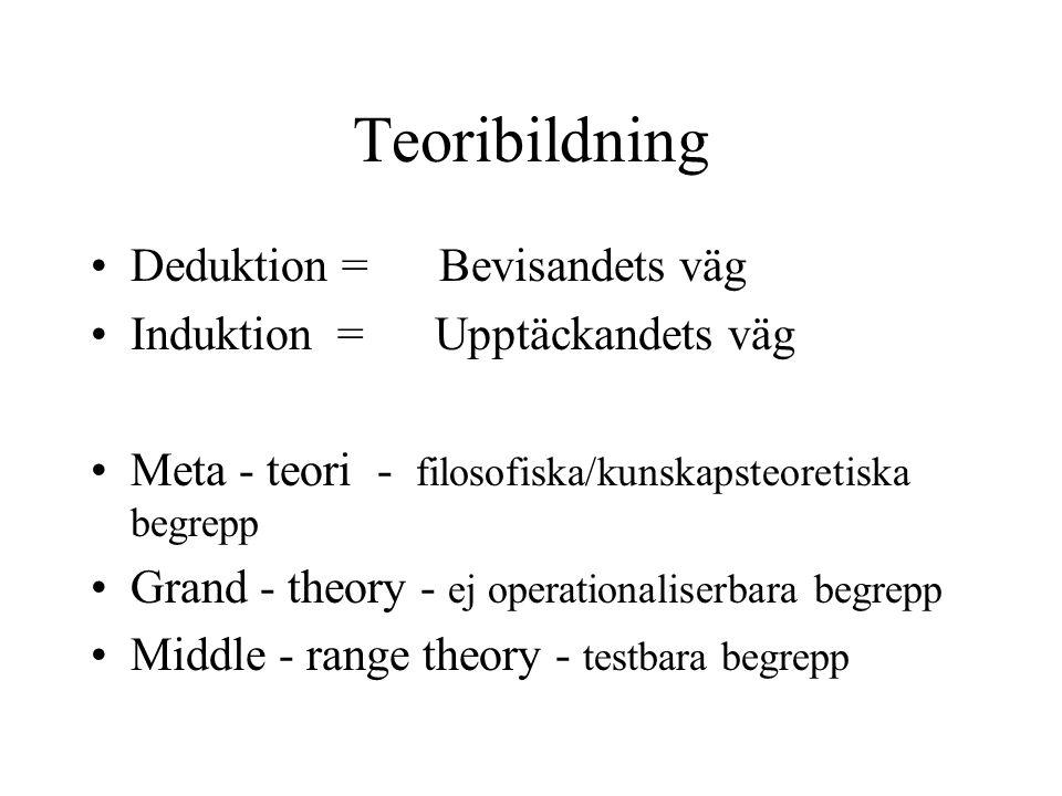 Teoribildning Deduktion = Bevisandets väg
