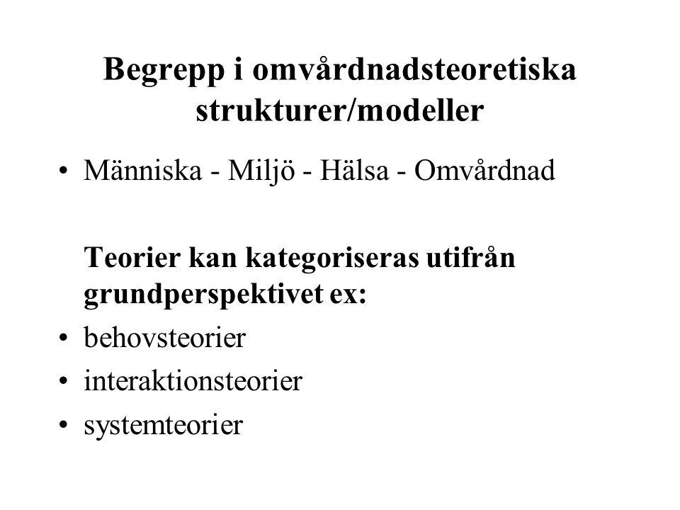 Begrepp i omvårdnadsteoretiska strukturer/modeller