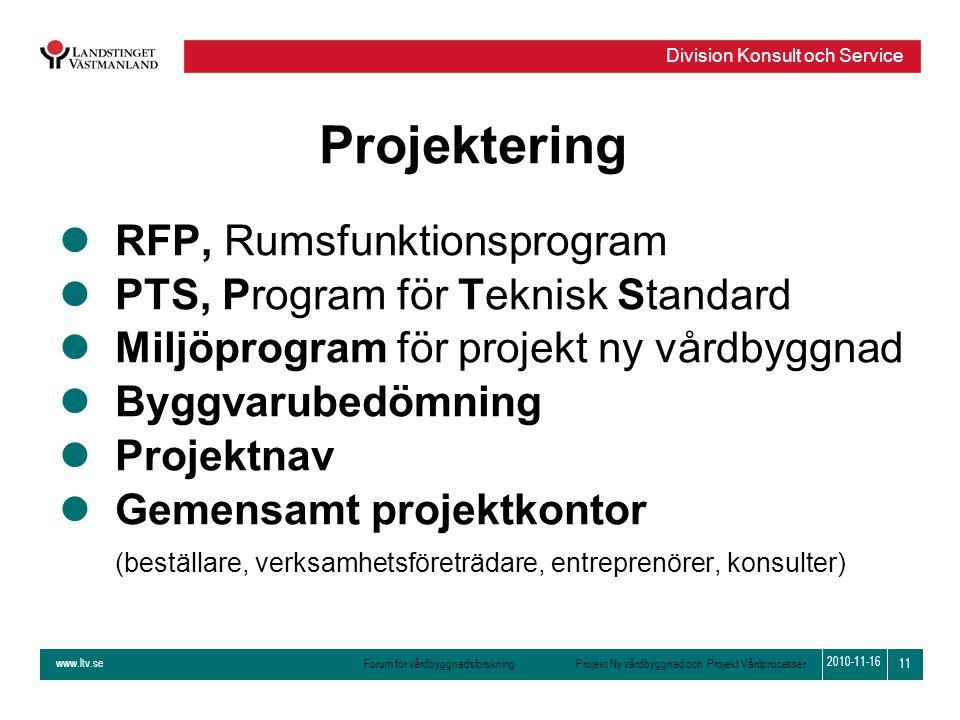 Projektering RFP, Rumsfunktionsprogram