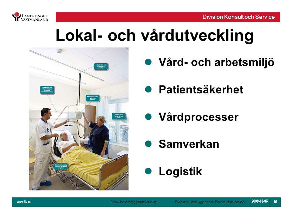 Lokal- och vårdutveckling