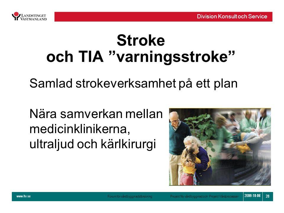 Stroke och TIA varningsstroke