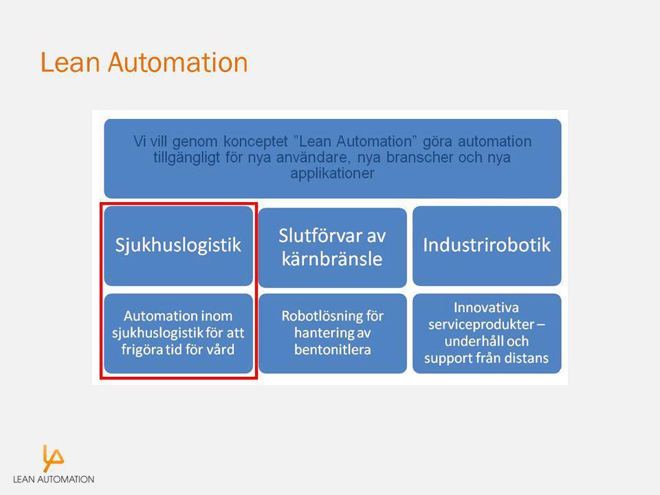 Lean Automation