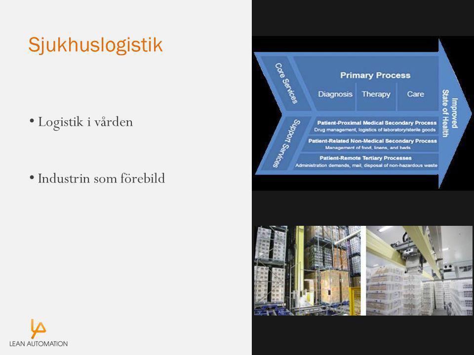 Sjukhuslogistik Logistik i vården Industrin som förebild