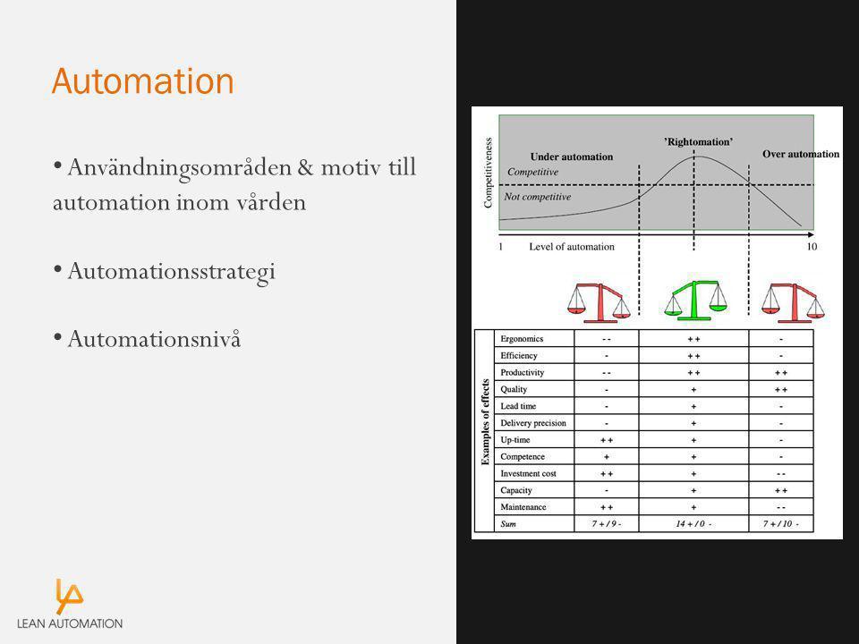 Automation Användningsområden & motiv till automation inom vården
