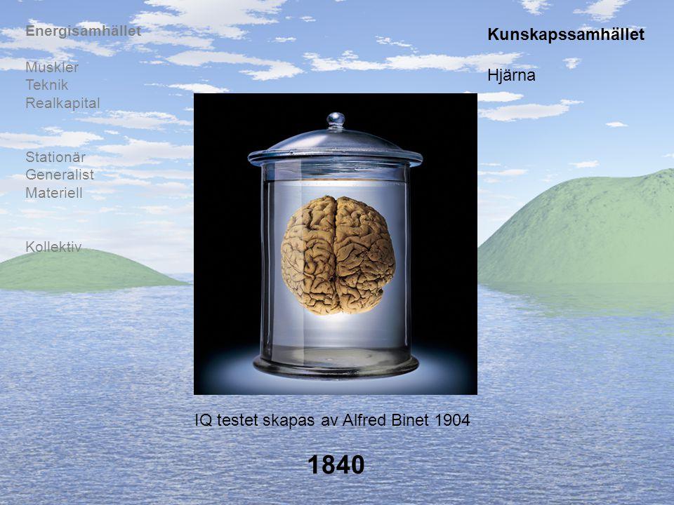 IQ testet skapas av Alfred Binet 1904