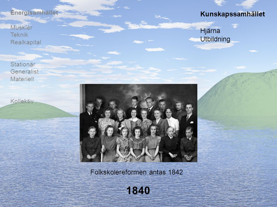 Folkskolereformen antas 1842