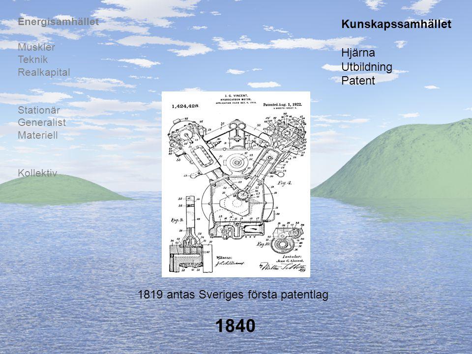 1819 antas Sveriges första patentlag