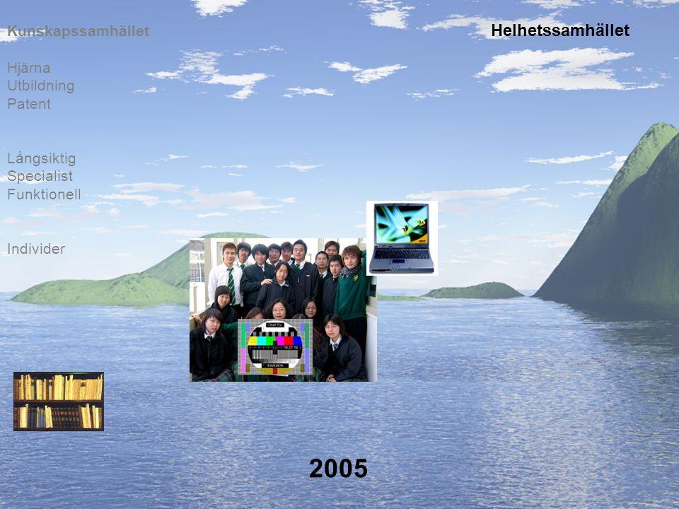 2005 Helhetssamhället Kunskapssamhället Hjärna Utbildning Patent