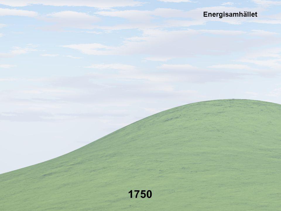 Energisamhället 1750 var den bäst modellen för att förstå världen och framtiden baserad på energi.