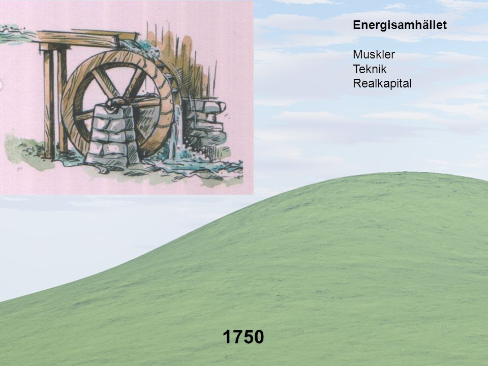 Energisamhället Muskler Teknik Realkapital 1750