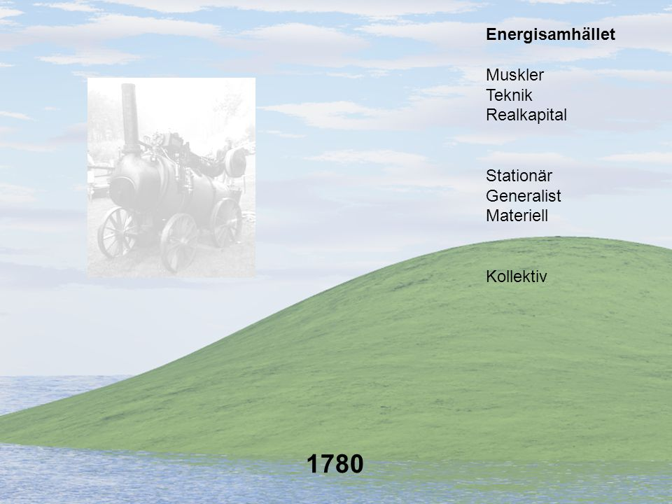 1780 Energisamhället Muskler Teknik Realkapital Stationär Generalist