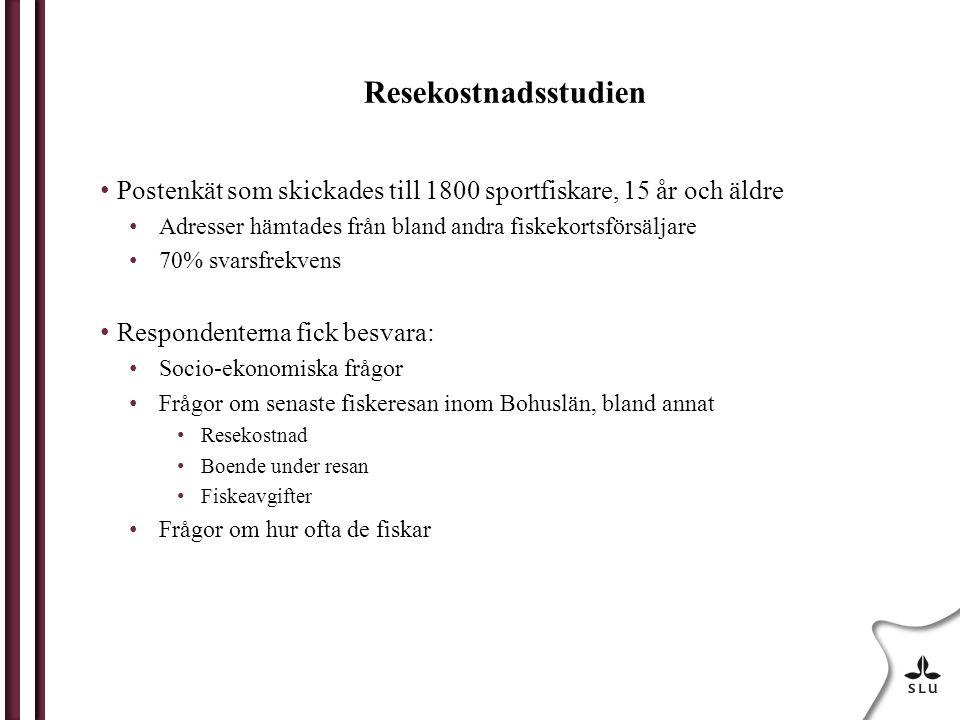 Resekostnadsstudien Postenkät som skickades till 1800 sportfiskare, 15 år och äldre. Adresser hämtades från bland andra fiskekortsförsäljare.
