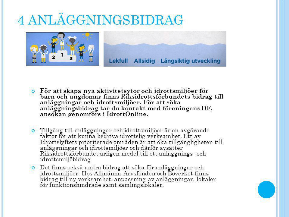 4 ANLÄGGNINGSBIDRAG