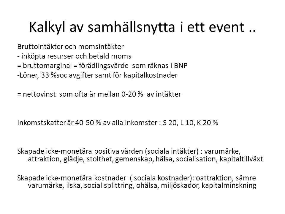 Kalkyl av samhällsnytta i ett event ..
