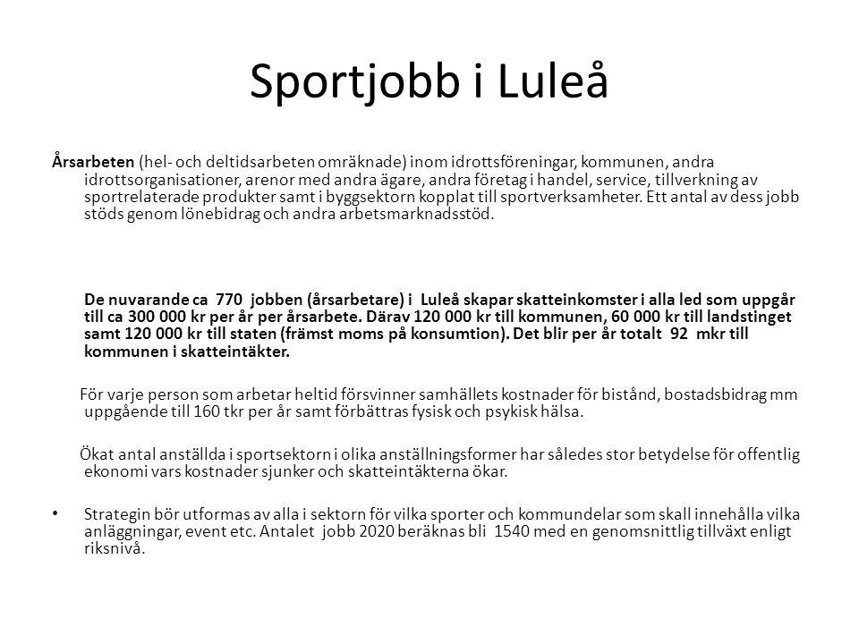 Sportjobb i Luleå