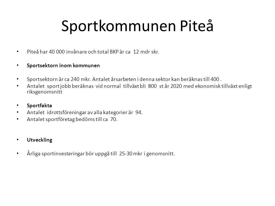 Sportkommunen Piteå Piteå har 40 000 invånare och total BKP är ca 12 mdr skr. Sportsektorn inom kommunen.