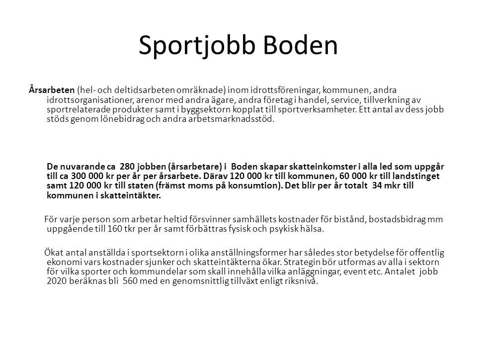 Sportjobb Boden