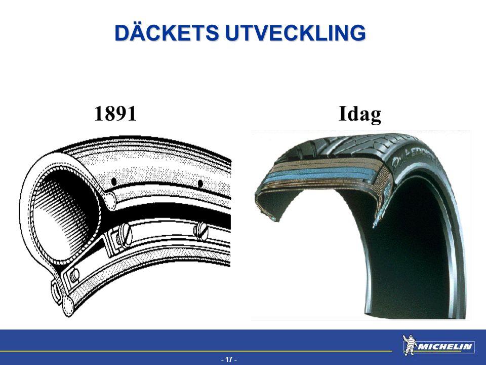 DÄCKETS UTVECKLING 1891 Idag
