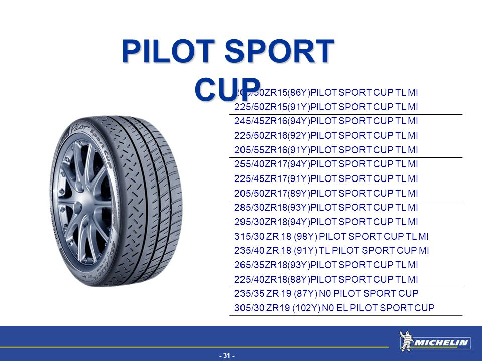 PILOT SPORT CUP 205/50ZR15(86Y)PILOT SPORT CUP TL MI
