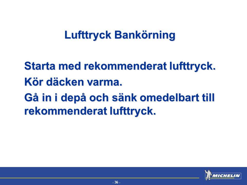 Lufttryck Bankörning Starta med rekommenderat lufttryck.