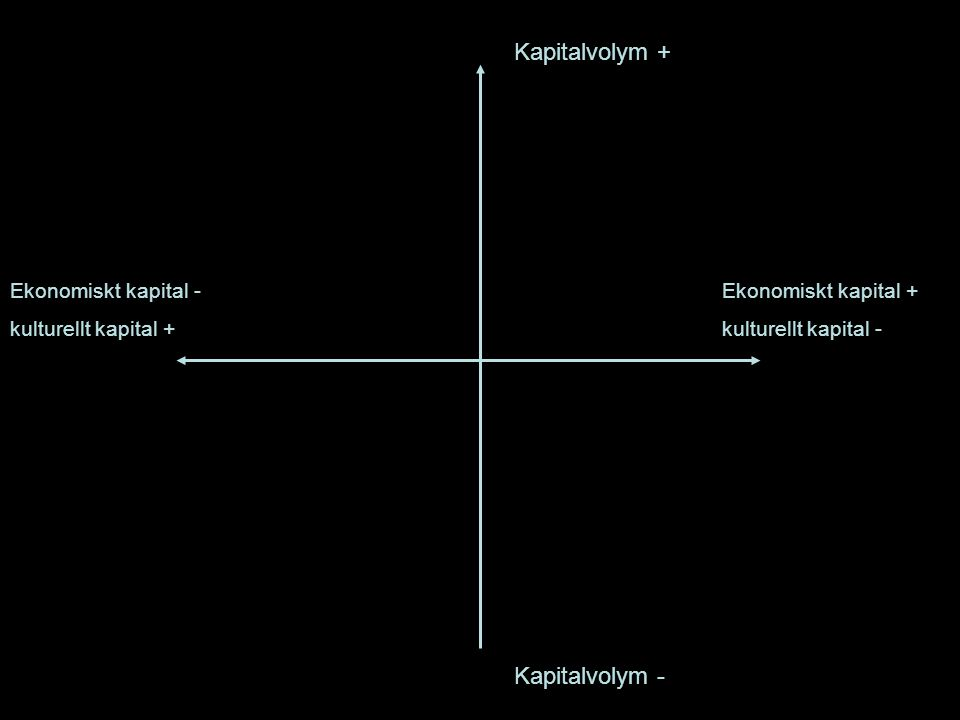 Kapitalvolym + Kapitalvolym - Ekonomiskt kapital -