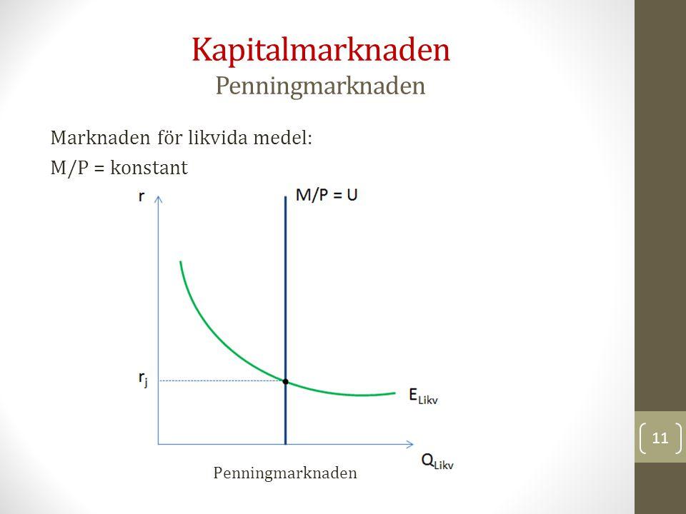 Kapitalmarknaden Penningmarknaden