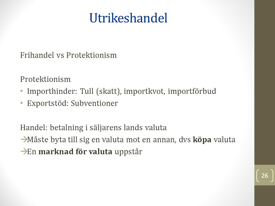 Utrikeshandel Frihandel vs Protektionism Protektionism