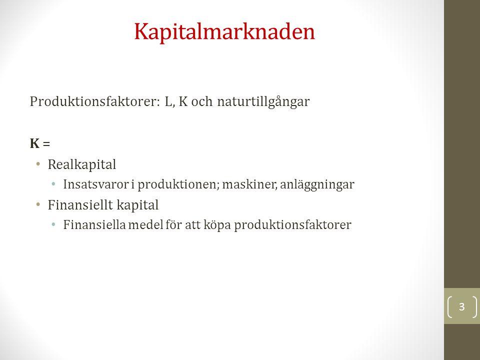Kapitalmarknaden Produktionsfaktorer: L, K och naturtillgångar K =