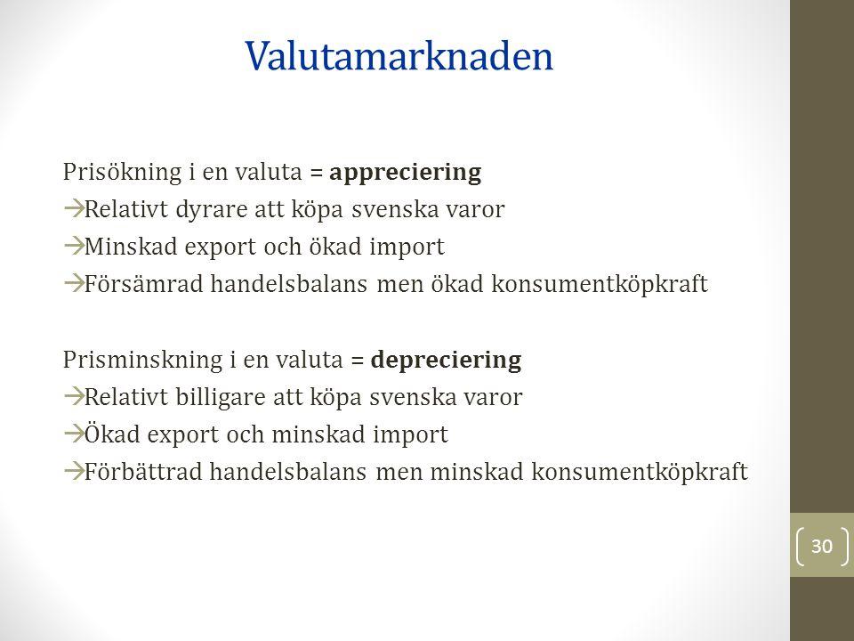 Valutamarknaden Prisökning i en valuta = appreciering