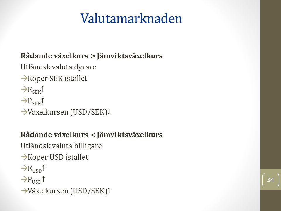 Valutamarknaden Rådande växelkurs > Jämviktsväxelkurs