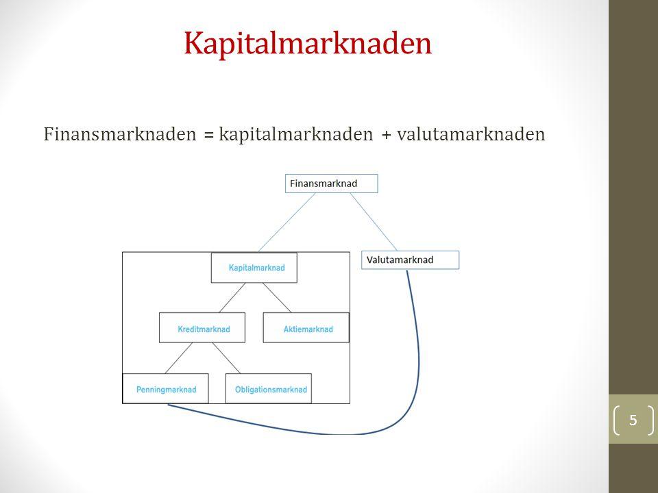Kapitalmarknaden Finansmarknaden = kapitalmarknaden + valutamarknaden