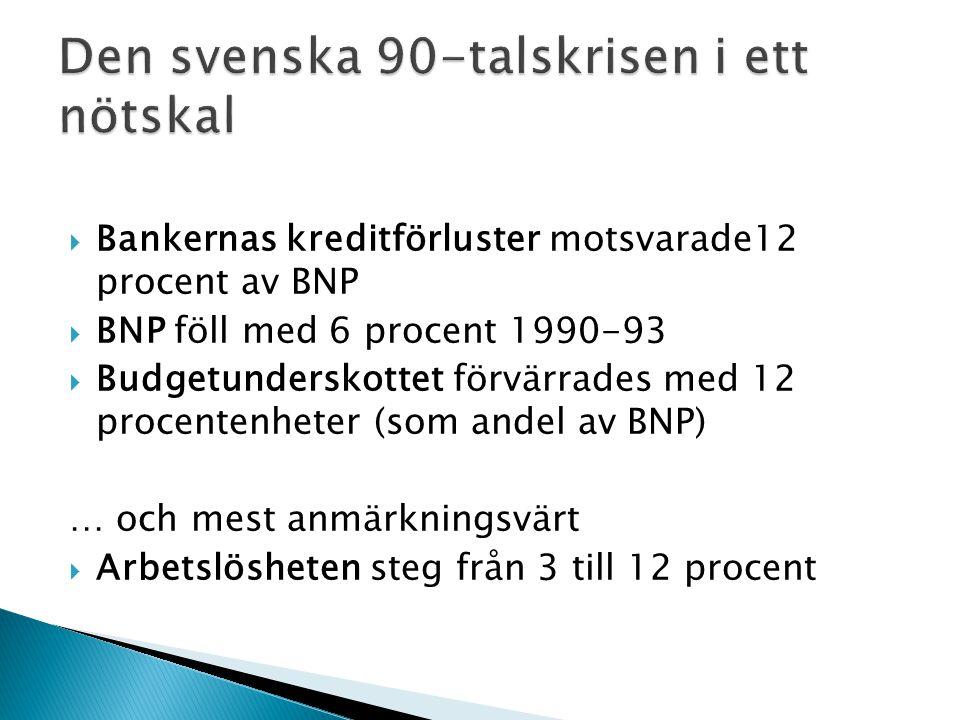 Den svenska 90-talskrisen i ett nötskal