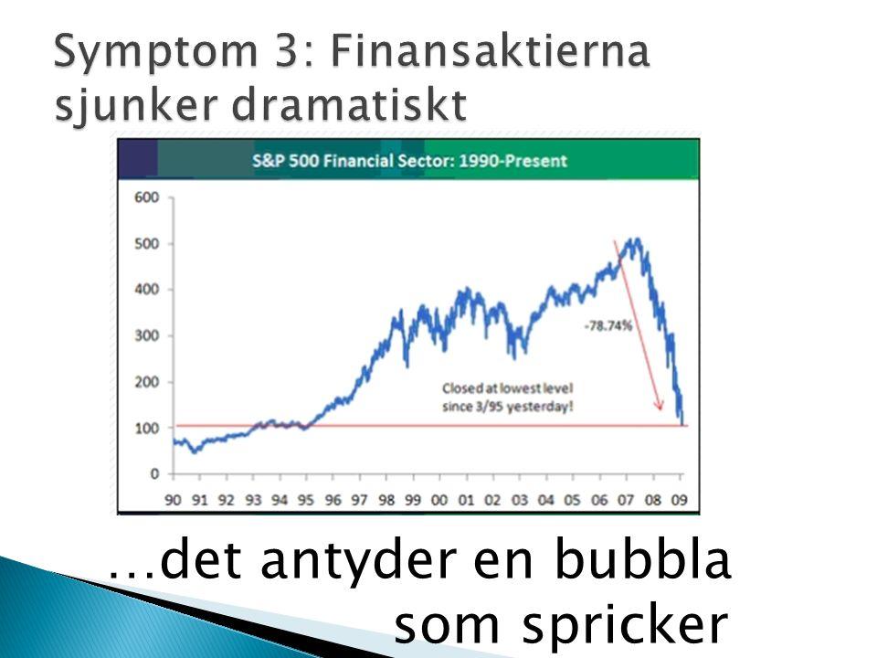 Symptom 3: Finansaktierna sjunker dramatiskt