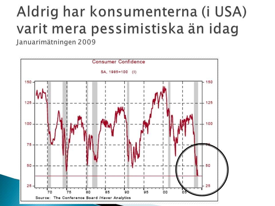Aldrig har konsumenterna (i USA) varit mera pessimistiska än idag Januarimätningen 2009