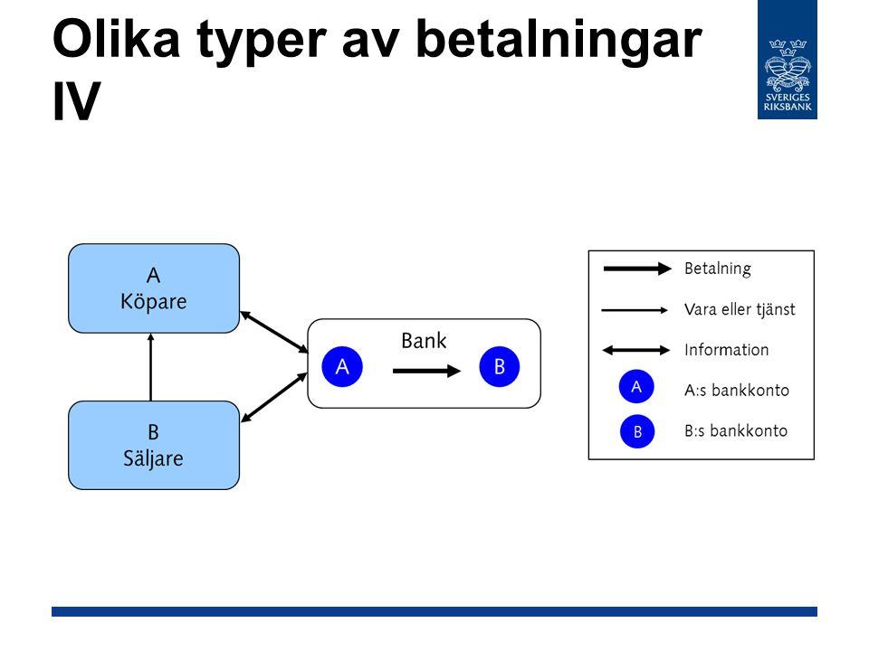 Olika typer av betalningar IV