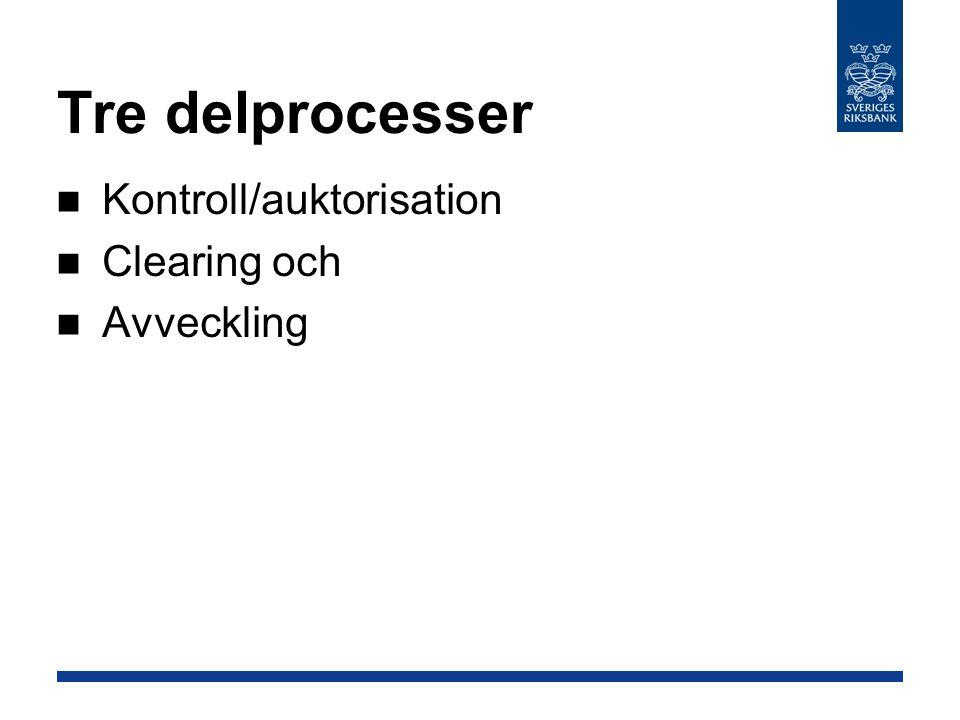 Tre delprocesser Kontroll/auktorisation Clearing och Avveckling