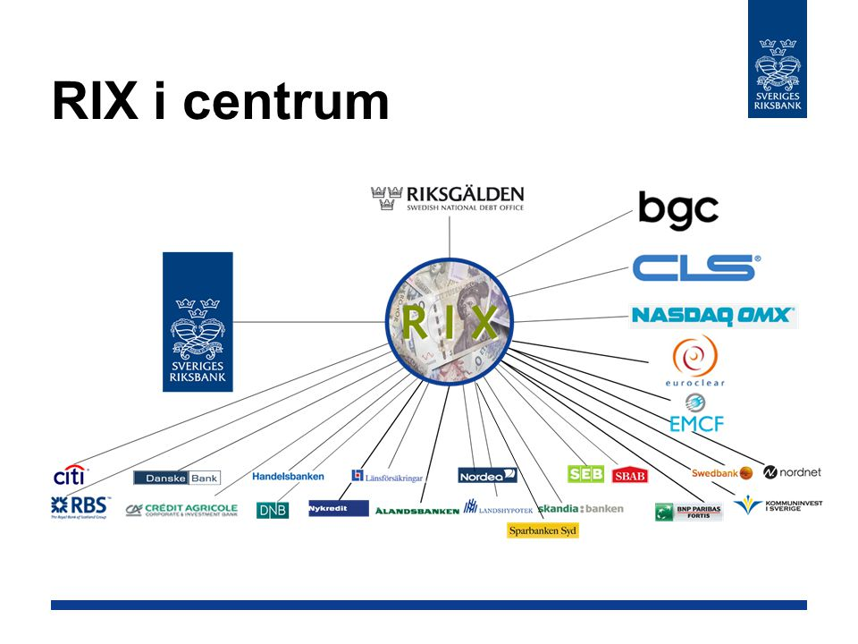 RIX i centrum