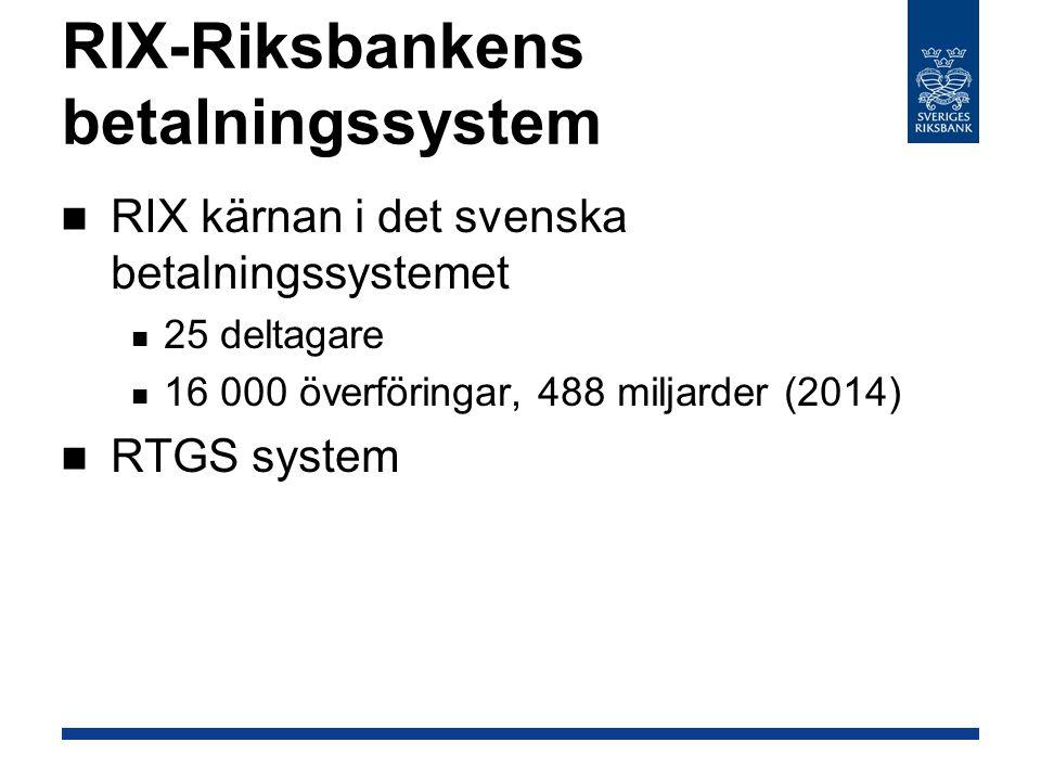 RIX-Riksbankens betalningssystem