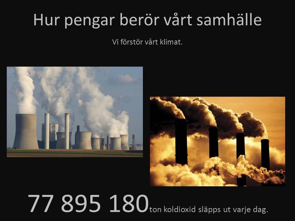77 895 180ton koldioxid släpps ut varje dag.
