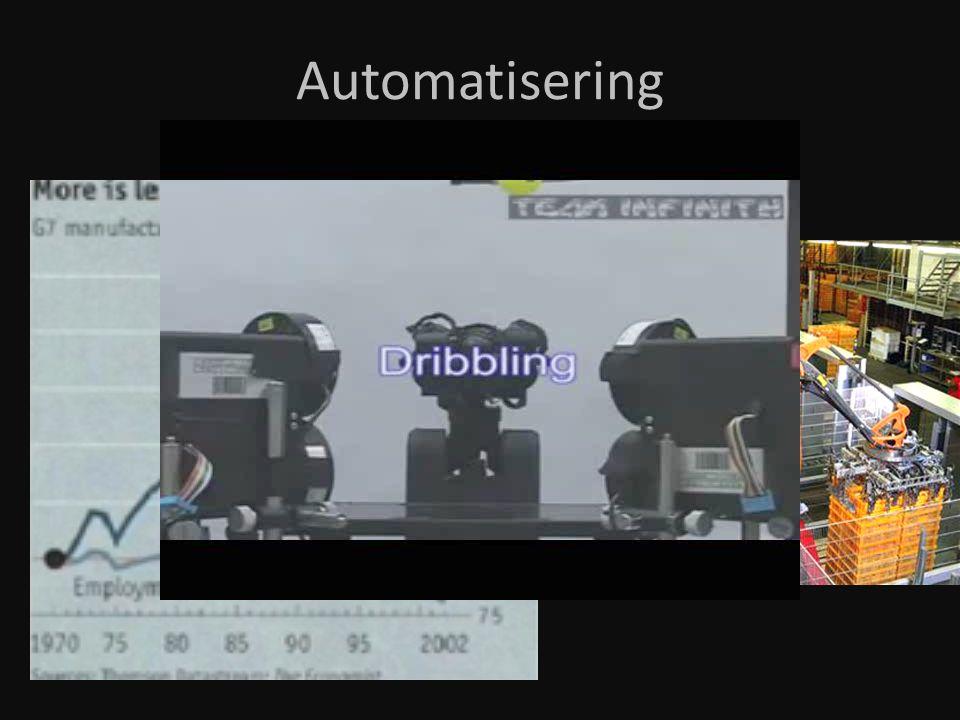 Automatisering Robotar kan göra nästan alla jobb åt oss med den teknologin vi har redan idag. Ca 80 % skulle kunna göras av maskiner direkt.