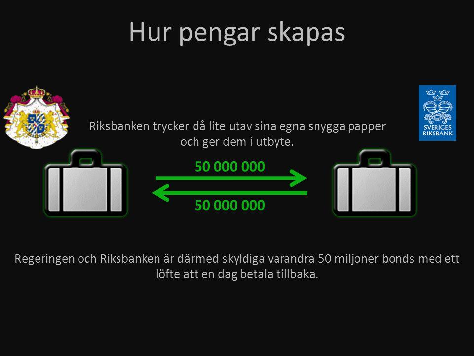 Hur pengar skapas Riksbanken trycker då lite utav sina egna snygga papper och ger dem i utbyte. 50 000 000.