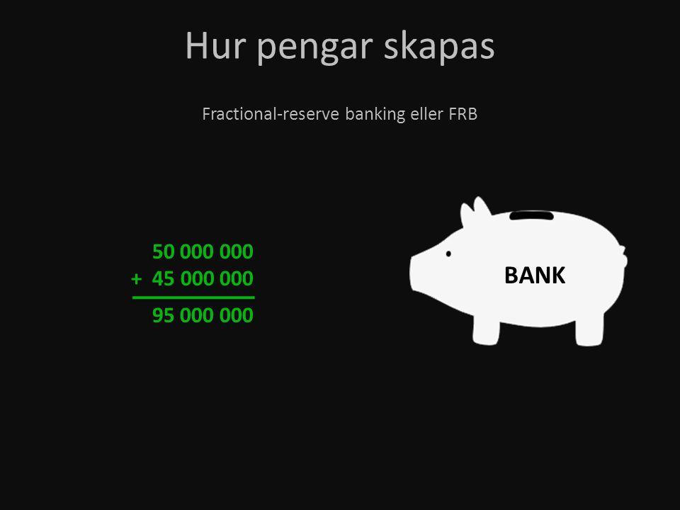 Fractional-reserve banking eller FRB